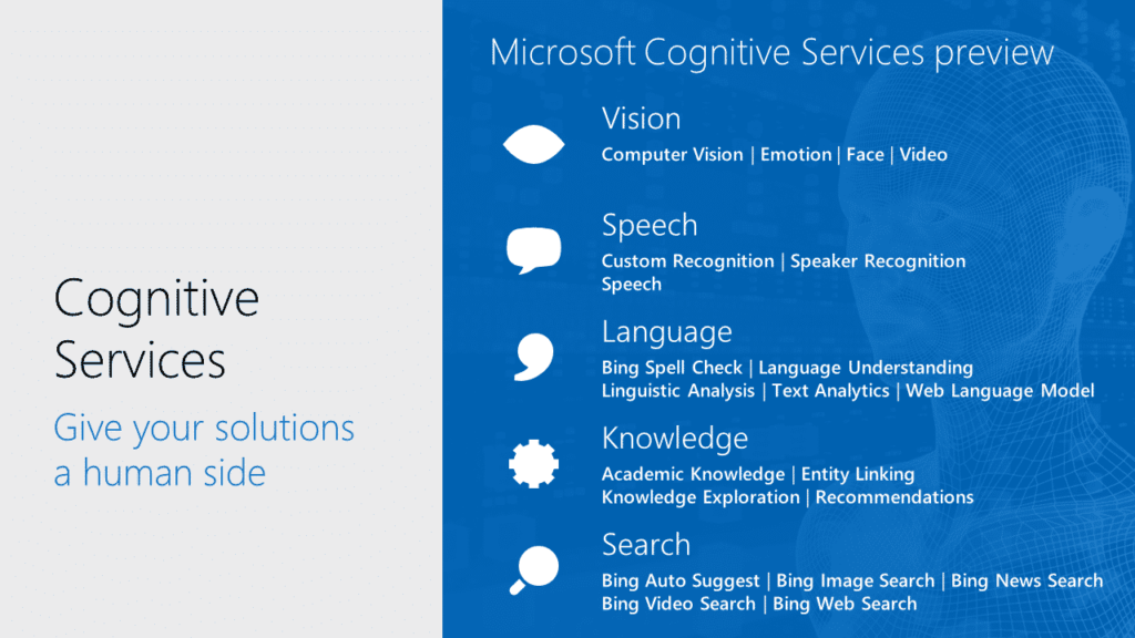 Types of Microsoft Cognitive Services