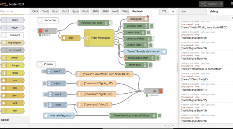 Node-RED, the visual wiring tool for developing IoT applications