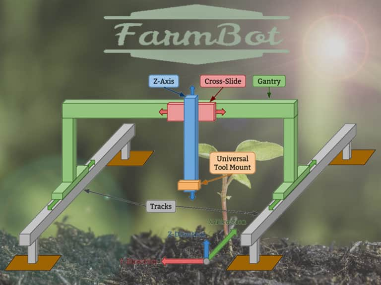 FarmBot structure