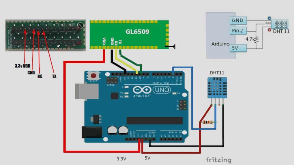 LoRa-G-IoT-1-1024x577_2