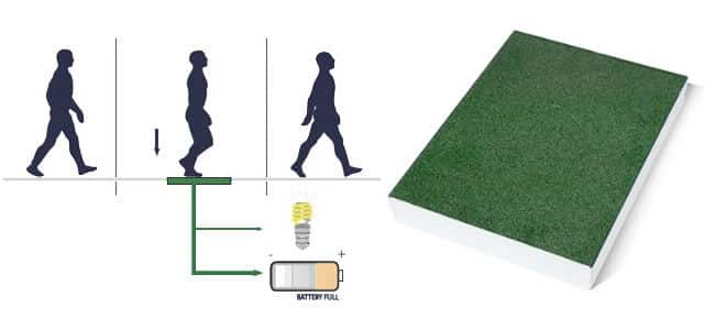 energy generating walkway