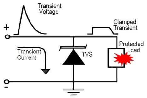 Fig. 1 ESD protection circuit