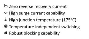 Fig. 2 More advantages of SiC Schottky diode from PANJIT (Source: PANJIT)